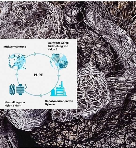 MSM CSR Stoff Pure aus alten Fischernetzen